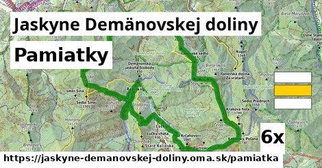 pamiatky v Jaskyne Demänovskej doliny