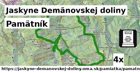 pamätník v Jaskyne Demänovskej doliny