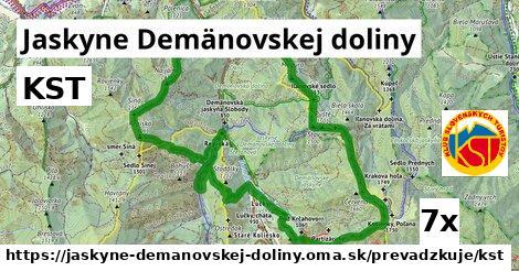 KST v Jaskyne Demänovskej doliny
