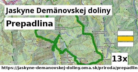 prepadlina v Jaskyne Demänovskej doliny
