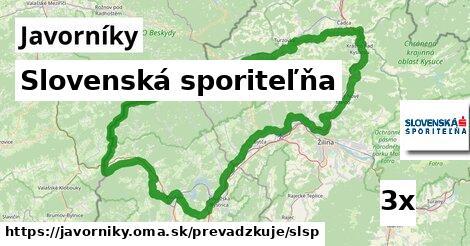 ilustračný obrázok k Slovenská sporiteľňa, Javorníky