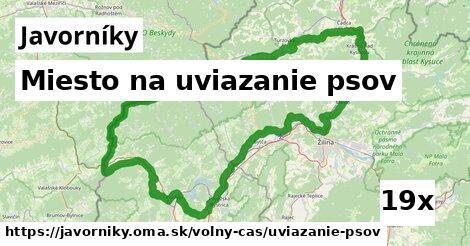 ilustračný obrázok k Miesto na uviazanie psov, Javorníky