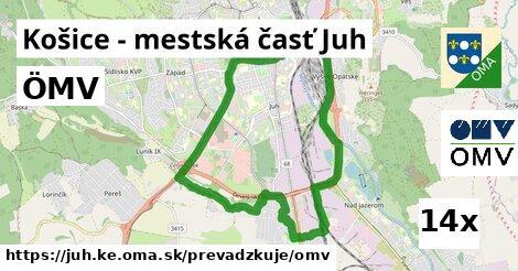 ÖMV v Košice - mestská časť Juh