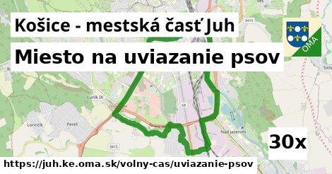 miesto na uviazanie psov v Košice - mestská časť Juh
