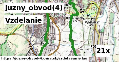vzdelanie v Juzny_obvod(4)