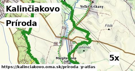 príroda v Kalinčiakovo