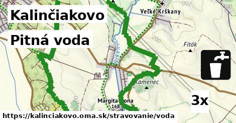 pitná voda v Kalinčiakovo