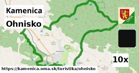 ilustračný obrázok k Ohnisko, Kamenica