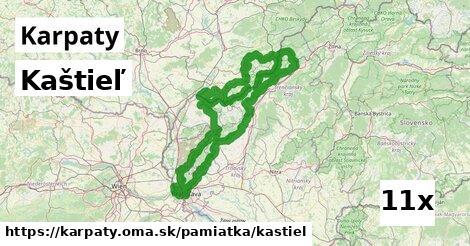 ilustračný obrázok k Kaštieľ, Karpaty