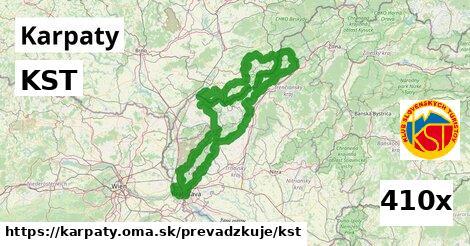 ilustračný obrázok k KST, Karpaty