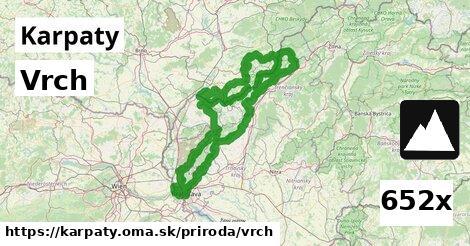 ilustračný obrázok k Vrch, Karpaty