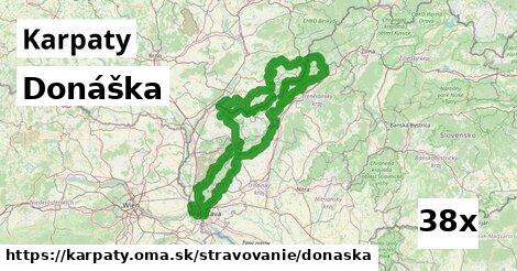 ilustračný obrázok k Donáška, Karpaty
