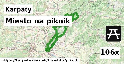 ilustračný obrázok k Miesto na piknik, Karpaty