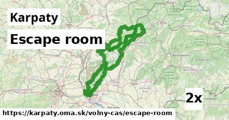 ilustračný obrázok k Escape room, Karpaty