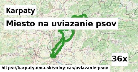 ilustračný obrázok k Miesto na uviazanie psov, Karpaty