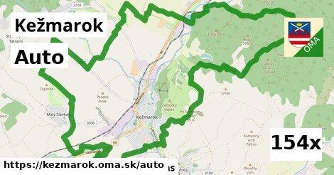 auto v Kežmarok