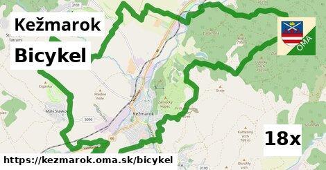bicykel v Kežmarok