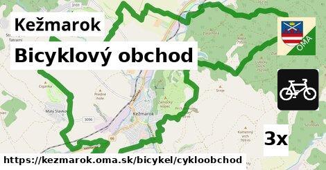 bicyklový obchod v Kežmarok