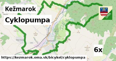cyklopumpa v Kežmarok