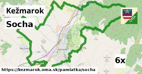 Socha, Kežmarok