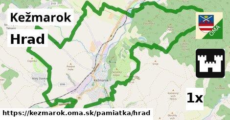 hrad v Kežmarok