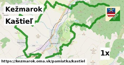 kaštieľ v Kežmarok