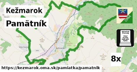 ilustračný obrázok k Pamätník, Kežmarok