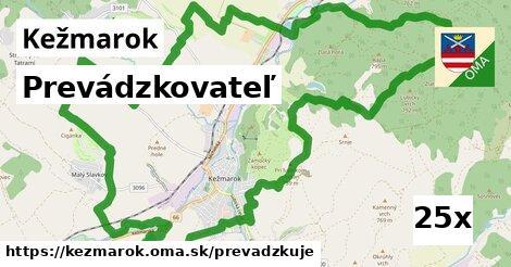 prevádzkovateľ v Kežmarok