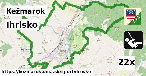 Ihrisko, Kežmarok