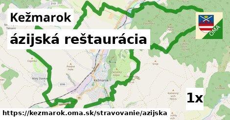 ázijská reštaurácia, Kežmarok