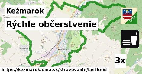ilustračný obrázok k Rýchle občerstvenie, Kežmarok