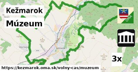 Múzeum, Kežmarok