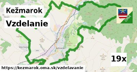 vzdelanie v Kežmarok