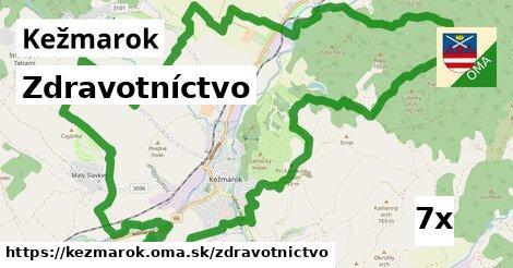 zdravotníctvo v Kežmarok