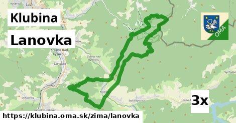ilustračný obrázok k Lanovka, Klubina
