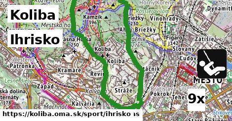 ihrisko v Koliba