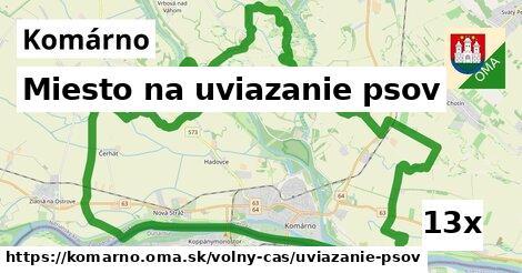 ilustračný obrázok k Miesto na uviazanie psov, Komárno