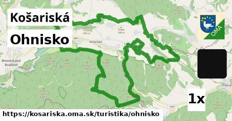 ilustračný obrázok k Ohnisko, Košariská