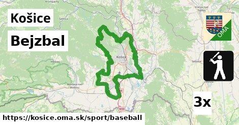 ilustračný obrázok k Bejzbal, Košice