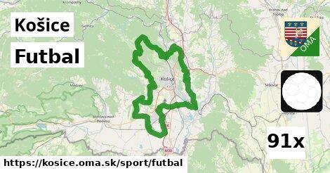 ilustračný obrázok k Futbal, Košice