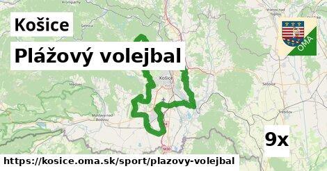 ilustračný obrázok k Plážový volejbal, Košice