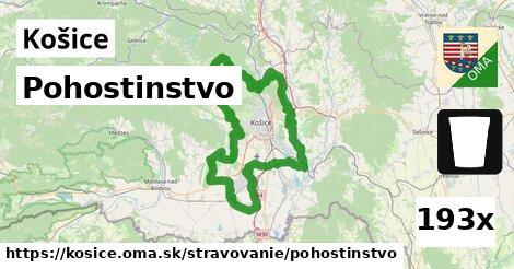 pohostinstvo v Košice