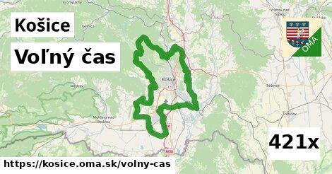 voľný čas v Košice