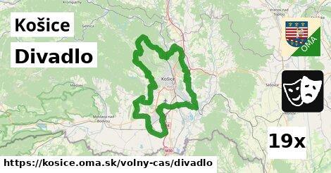 ilustračný obrázok k Divadlo, Košice