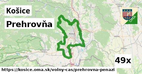 prehrovňa v Košice