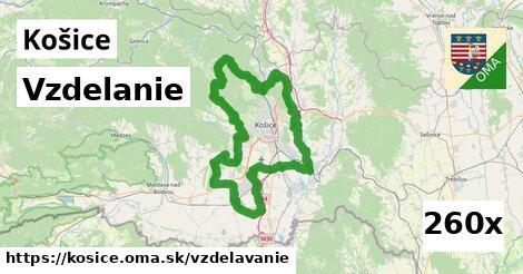 vzdelanie v Košice