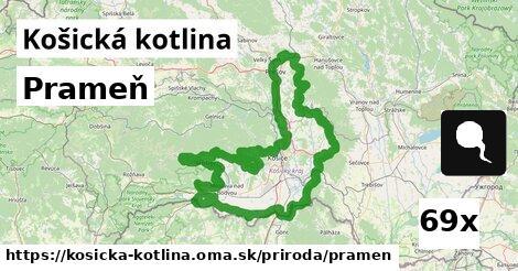ilustračný obrázok k Prameň, Košická kotlina