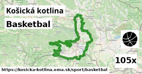 ilustračný obrázok k Basketbal, Košická kotlina