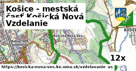 vzdelanie v Košice - mestská časť Košická Nová Ves