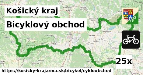 bicyklový obchod v Košický kraj